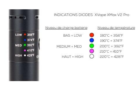 XVape XMax V2 Pro 9