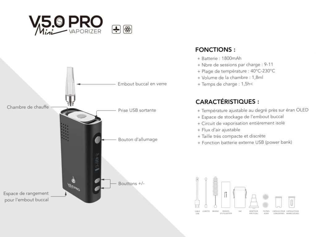 Vue détaillée du Flowermate V5.0s Mini Pro