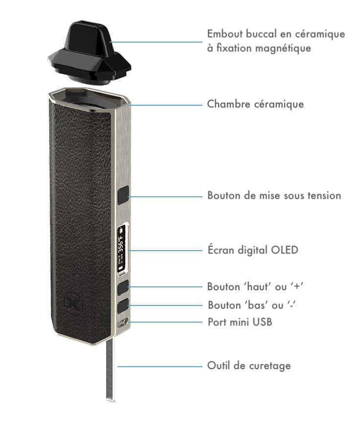 XVape Aria schematic view