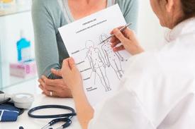 Le chanvre CBD peut-il aider les patients atteints de fibromyalgie ? 2
